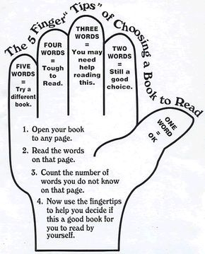 The 5 Finger Tips for Choose a Book To Read for Kids