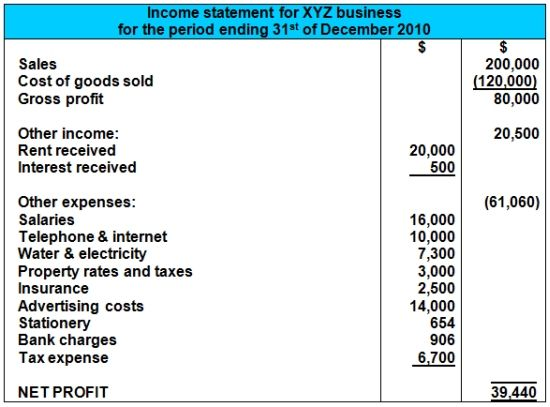 Estimate My Tax Return Calculator