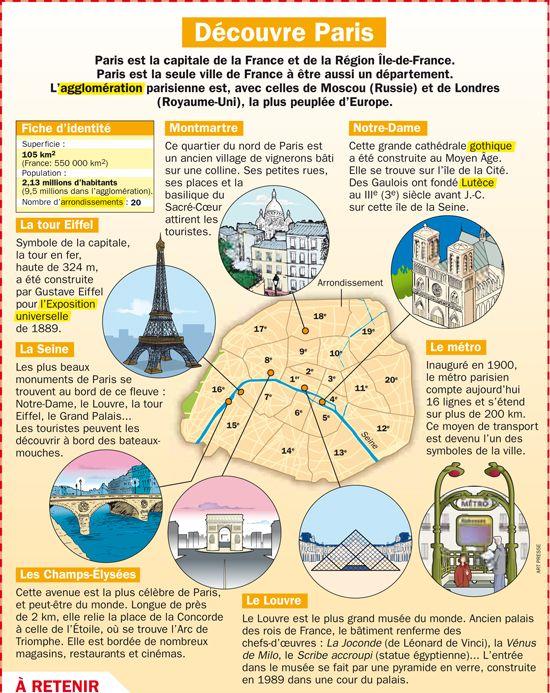 Fiche exposés : Découvre Paris