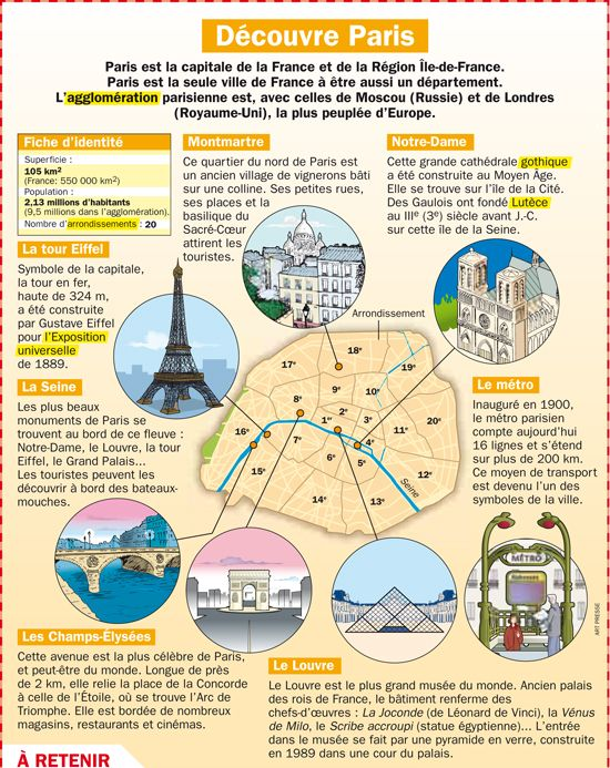 Découvre Paris  See what French lesson options await you at French Lessons Brisbane. Visit their site at http://www.frenchlessonsbrisbane.com.au/ and embark on a journey to learning the French language.