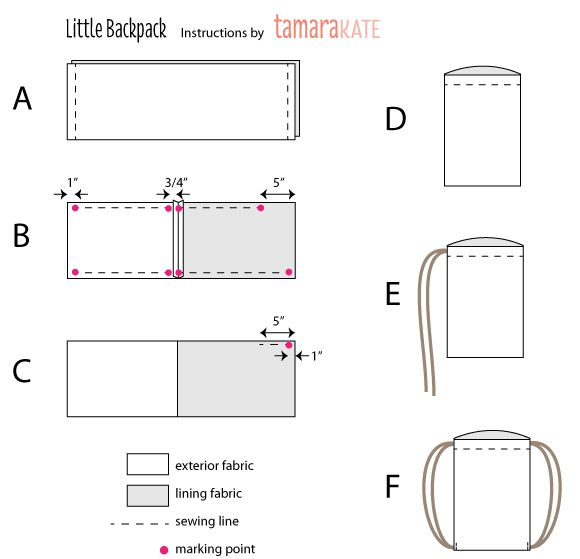 little backpack instructions | well done tutorial