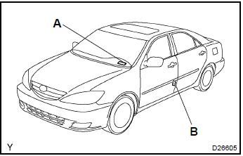 Toyota Camry 2006 Service Manual Download - Car Service  ,  http://www.carsmechanicpdf.com/toyota-camry-2006-service-manual-download-car-service/