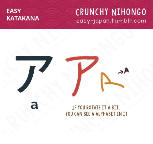 how to learn japanese hiragana easy way