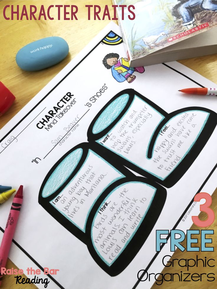 3 FREE Character Traits Graphic Organizers! Perfect to use to analyze a character in any fiction text. Your students will love using these graphic organizers to support their fiction reading comprehension!