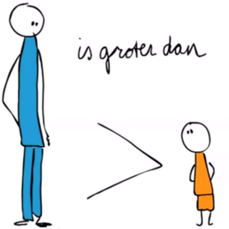 Meer dan 1000 ideeën over Eerste Leerjaar Werkbladen op Pinterest ...