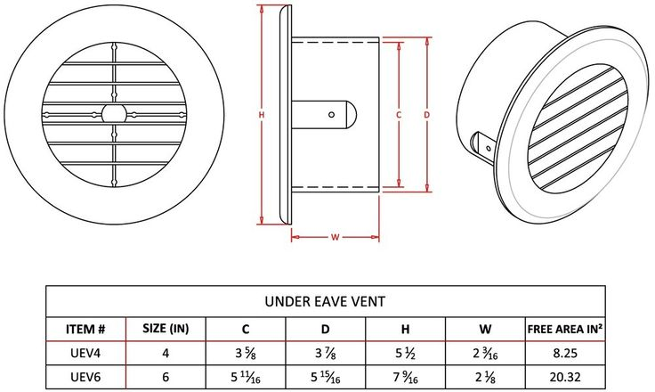 House Eave Vents | Home Depot – 4 in. Eave Vent for Bath Exhaust customer reviews