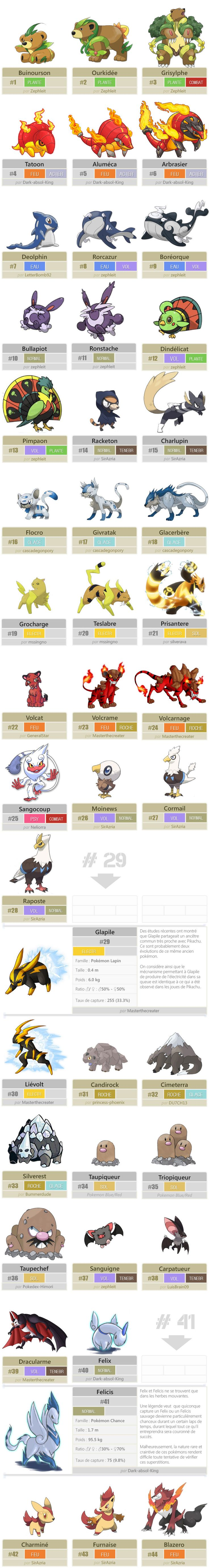 These fakemon are A1 XD