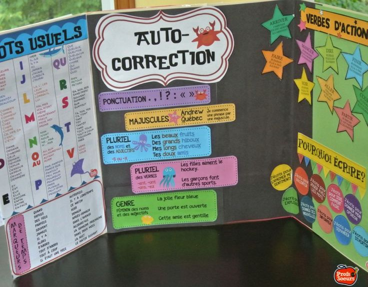 Guide d'écriture pour l'auto-correction