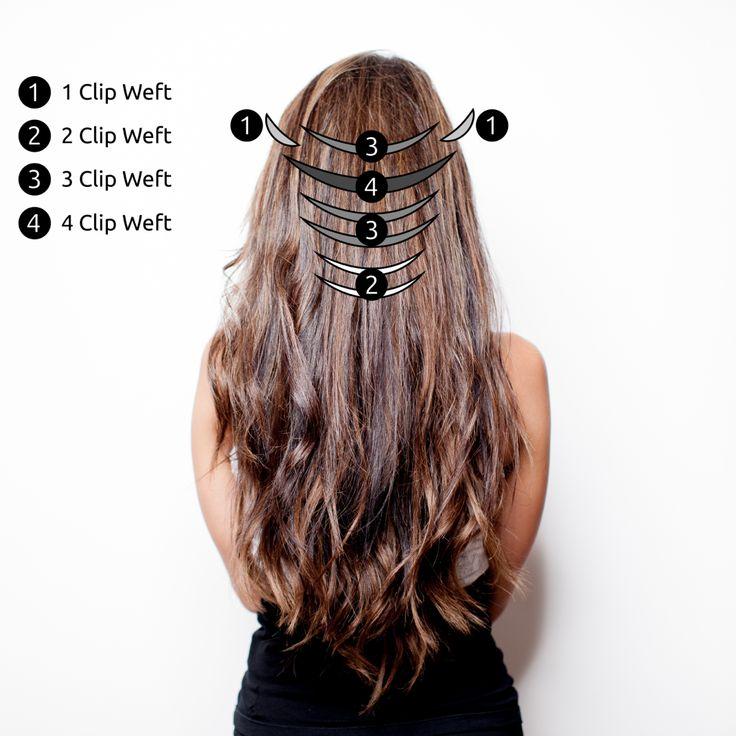 #extensions #toronto #beaded #clipin #hair #tapeHair Extensi