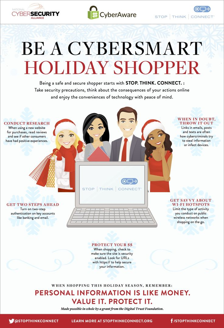 #infographic During Holidays be a cybersmart Holiday Shopper #PrivacyAware