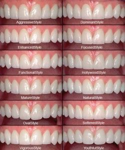 Dental Veneers and Cosmetic Dentistry