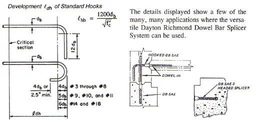 Standard Rebar Hooks Chart Rebar Pinterest Hooks And