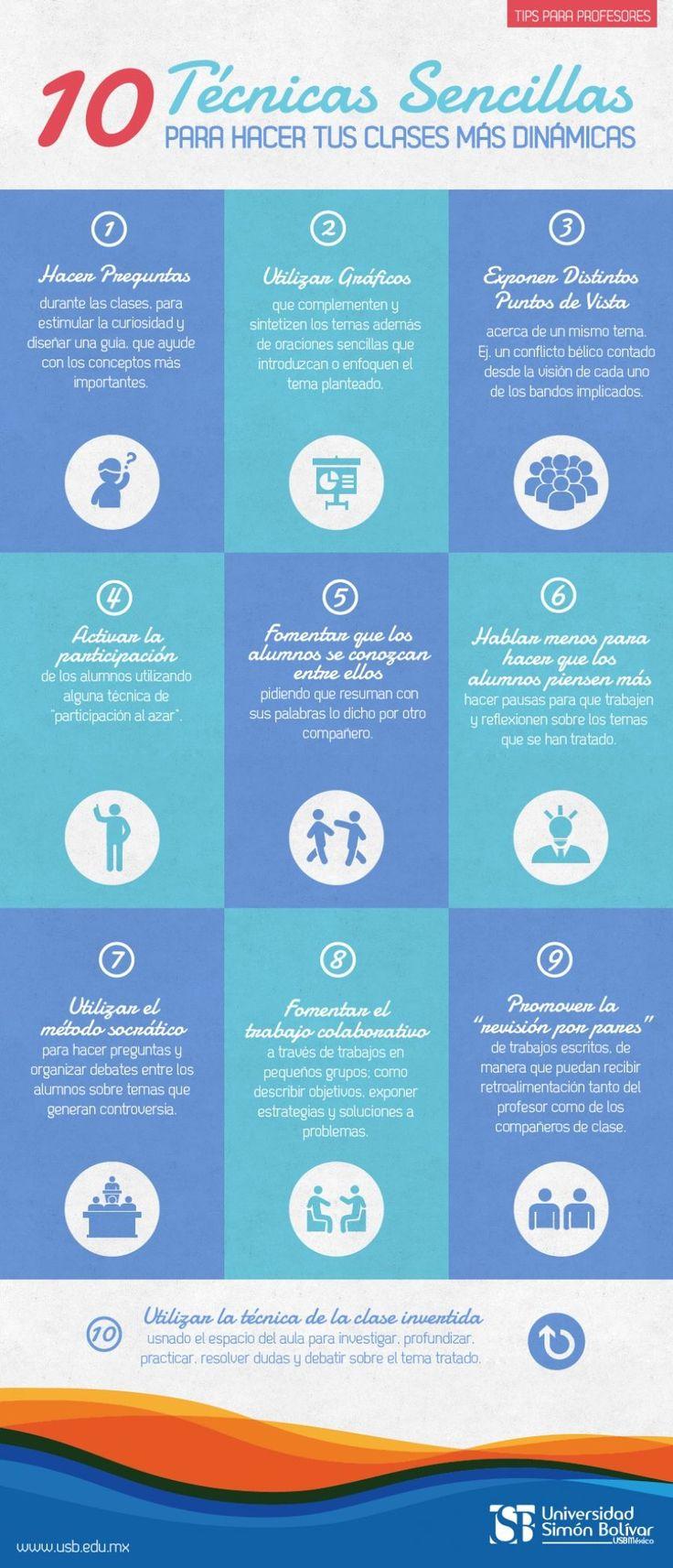 """Hola: Compartimos una interesante infografía sobre """"10 Técnicas para que tus Clases sean más Dinámicas"""" Un gran saludo.  Visto en: usb.edu.mx  También le puede interesar: Cómo Hacer tus..."""