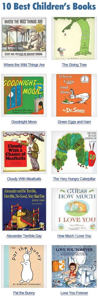 Top 100 Childhood books - a wonderful list of books to read aloud with your child.
