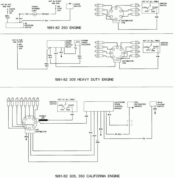 Chevy 305 Engine Wiring Diagram and Repair Guides | Engineering, Chevy,  Diagram | Chevy 305 Distributor Wiring |  | Pinterest