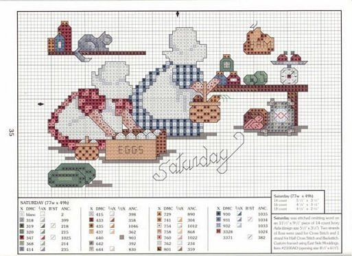 Solo patrones punto cruz pa o de cocina pa os y cocinas for Cocinas punto com