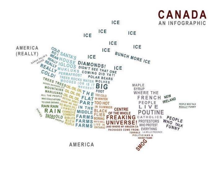 Canadian Info-graphic. Genius!