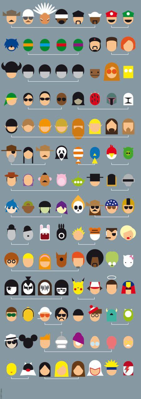 Famous Capsules by Grégoire GUILLEMIN, via Behance