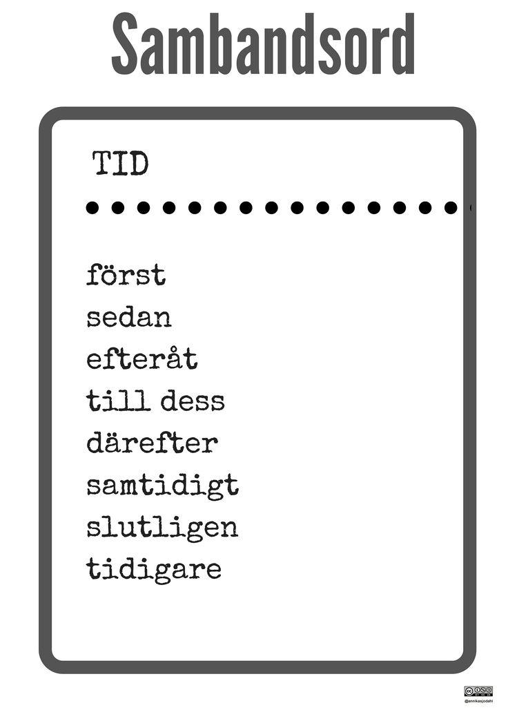 Konsten att skriva referat med ämnesrelaterat språk - Annika Sjödahl