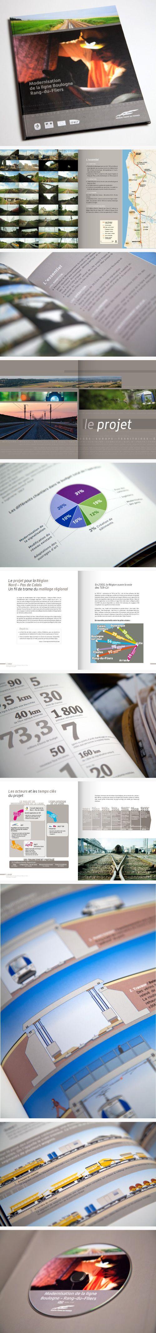 Réseau Ferré de France : Livre collector et film sur le chantier Boulogne - Rang du Fliers © Sous Tous les Angles