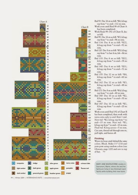 1833 best Jacuard & Fair isle images on Pinterest | Knit patterns ...