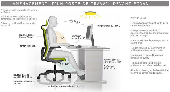 ergonomie-poste-de-travail