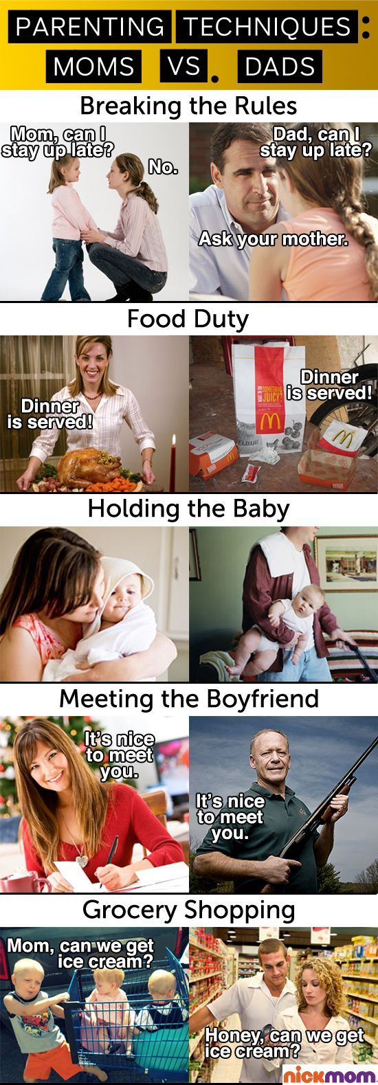 Aww the difference between mom's and dad's...