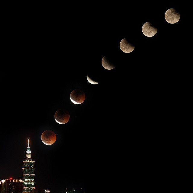 Best 25 lunar eclipse diagram ideas on pinterest eclipse lunar eclipse diagram and photo gallery ccuart Image collections