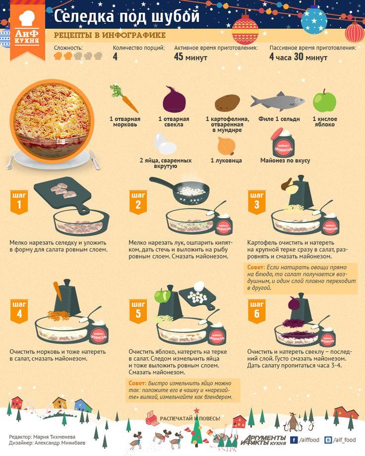 Как приготовить селедку под шубой