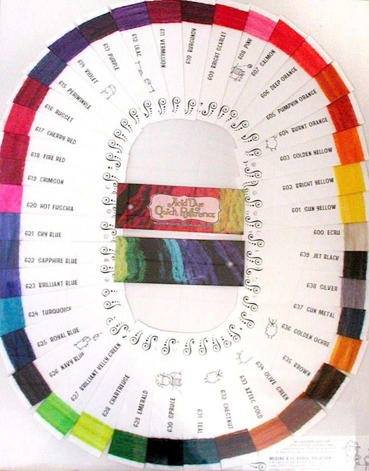 Jacquard Acid Dye Quick Reference