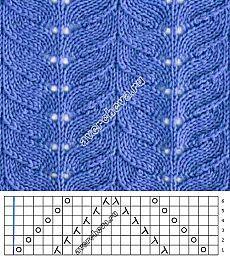 Cable knit pattern узоры спицами