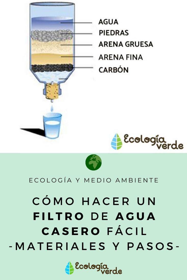Cómo Hacer Un Filtro De Agua Casero Para Beber Fácil Filtro De Agua Filtro De Agua Casero Captacion De Agua De Lluvia
