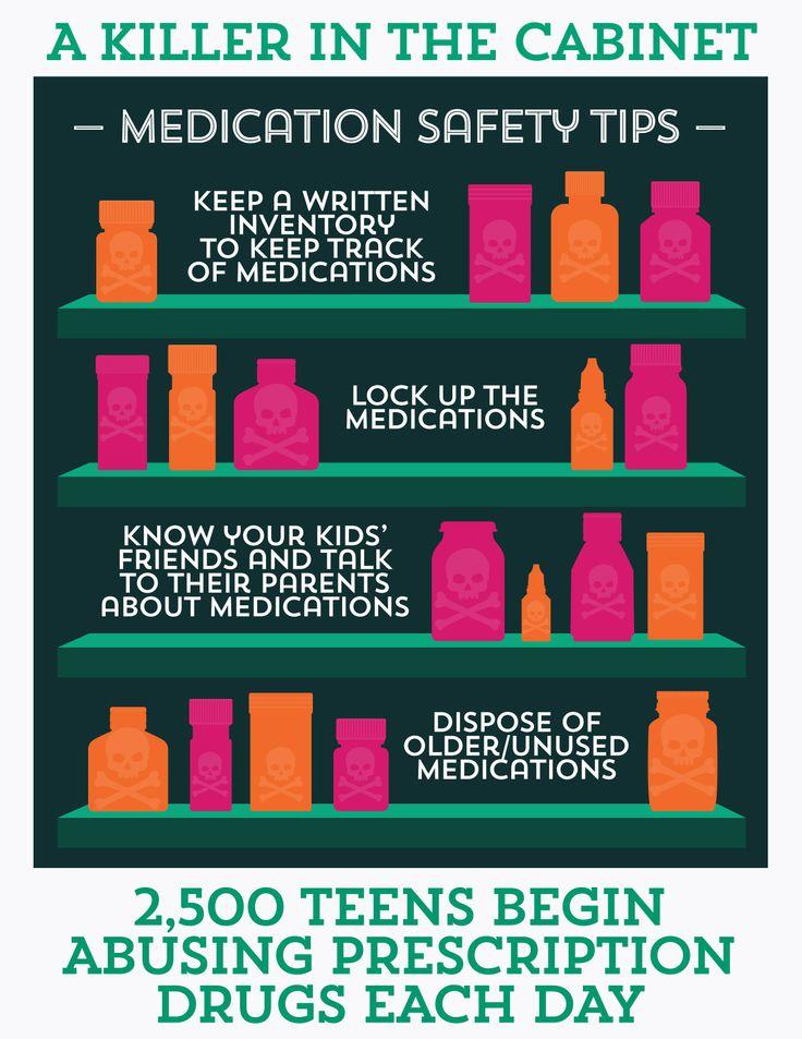 Best Medication Safety Images On   Health Nursing