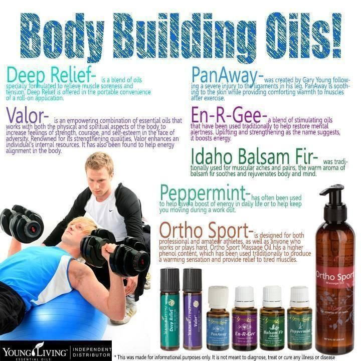 170 Best Images About Gym Essentials On Pinterest: 346 Best Images About YLEO Recipes And Remedies On