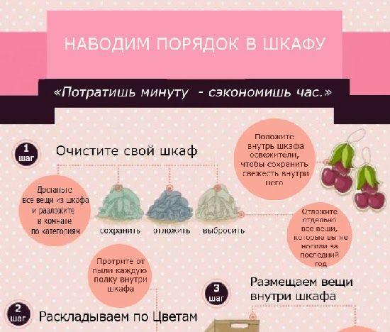планируем-гардероб8-ру.jpg (550×468)