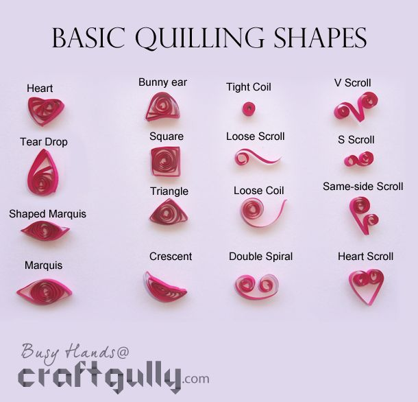 reference sheet quilling pinterest earring tutorial