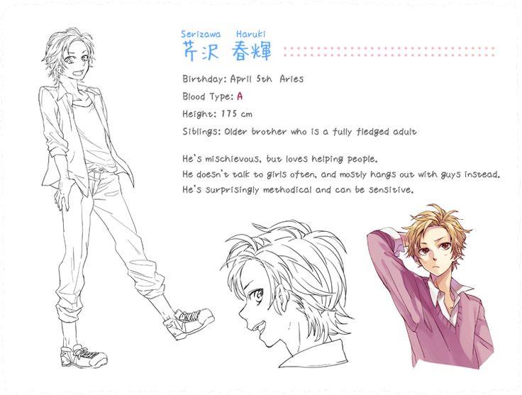 [Honeywork] Serizawa Haruki no profile