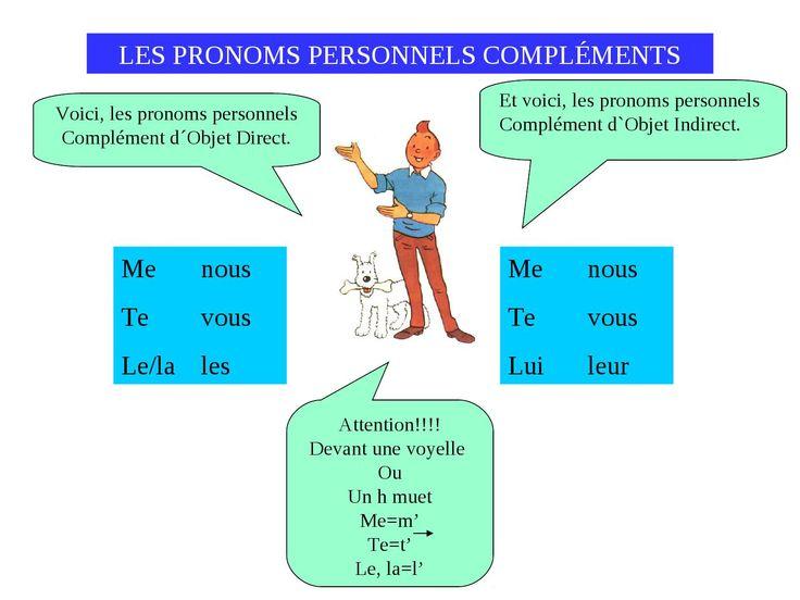 Les pronoms personnels  explicacioón pronombres personales COD y COI y su lugar en la frase: