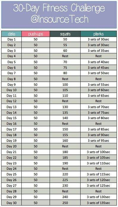 30 day fit challenge, gotta start working out
