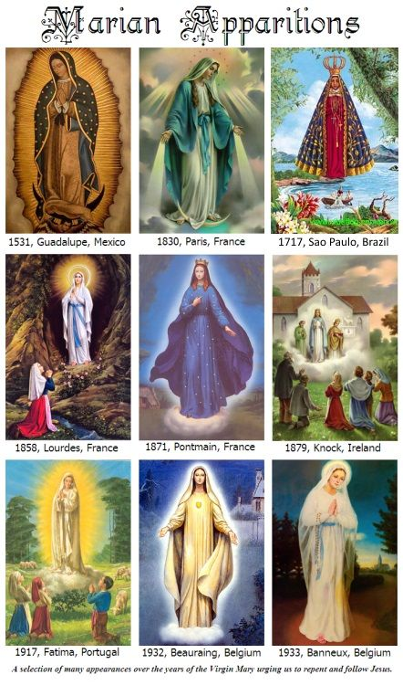 Apparitions of Holy Mother Mary