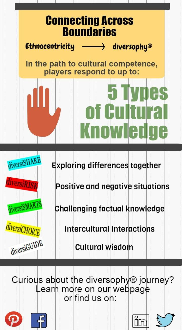 Culture is dynamic and can be viewed from multiple levels.  The journey from ethnocentricity to a diversophy® state of mind is made possible with 5 different types of knowledge from intercultural interactions. #Gaming #Culture #Diversity #InterculturalCommunications #Wisdom #Differences #Share #Risk #Choice #Guide #Smart #Gamification