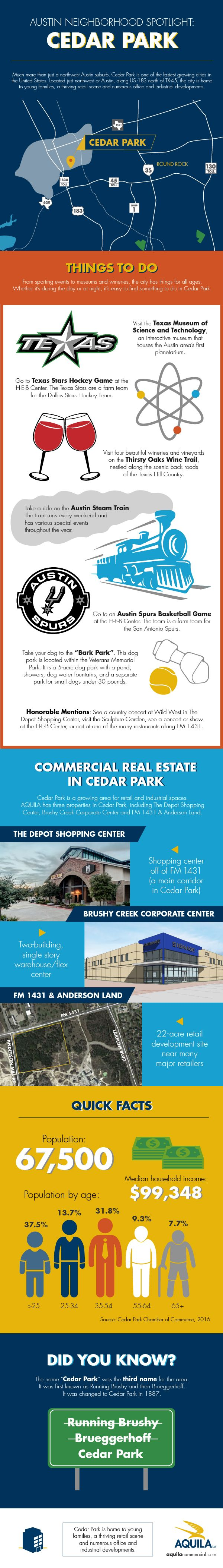 Much more than just a northwest austin suburb cedar park is one of the fastest growing cities in the united states located just northwest of austin