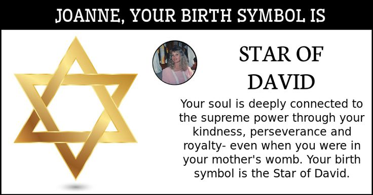 <b>Joanne</b>, you are truly powerful and influential. You made a difference for people who you were surrounded by, at birth itself. You still continue to rub-off on them in many good ways. This is your birth symbol. Share your result and tag your friends now!