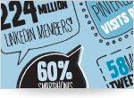 Social Media & HR Benefitfocus Whitepaper | Benefitfocus