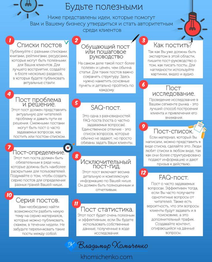 Будьте полезными 1. Списки постов 2. Обучающий пост или пошаговое руководство 3. Как постить 4. Пост «проблема и решение» 5. SAQ-пост 6. Пост-исследование 7. Пост-определение 8. Исключительный пост-гид 9. Пост-список 10. Серия постов 11. Пост-статистика 12. FAQ-пост
