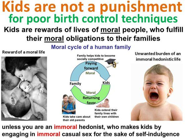 The morality of birth control by