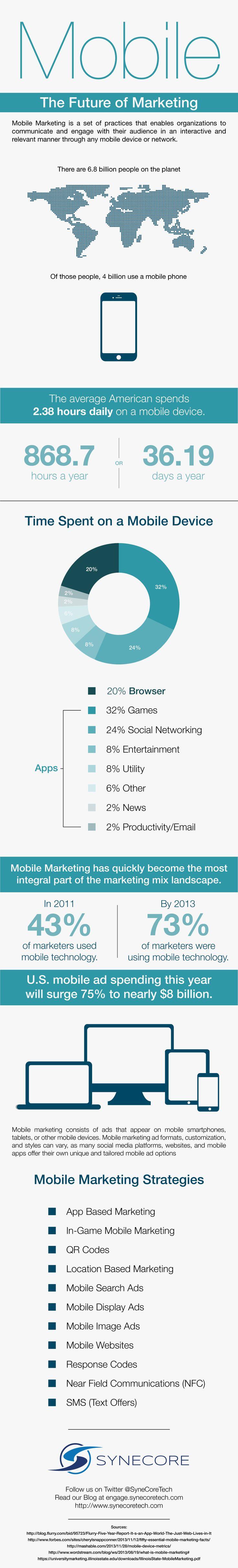 Mobile: The Future of Marketing   #infographic #Marketing #Mobile  Ideas Negocios Online para www.masymejor.com