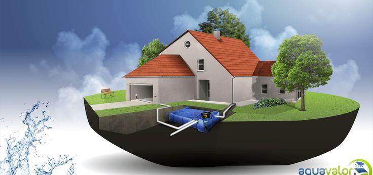 Récupération du0027eau de pluie pour la maison Maison Pinterest - recuperation eau de pluie maison