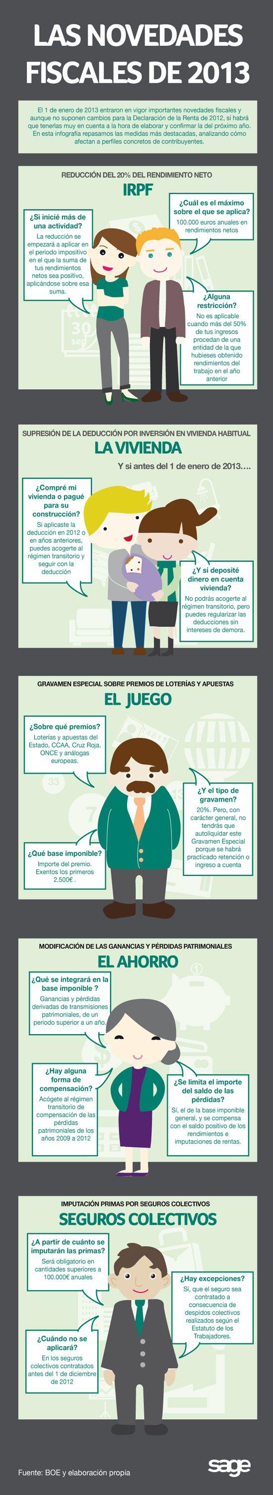 Novedades fiscales 2013 (España) #infografia