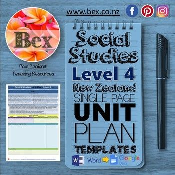 The 25+ best Unit plan template ideas on Pinterest Lesson plan - product plan template